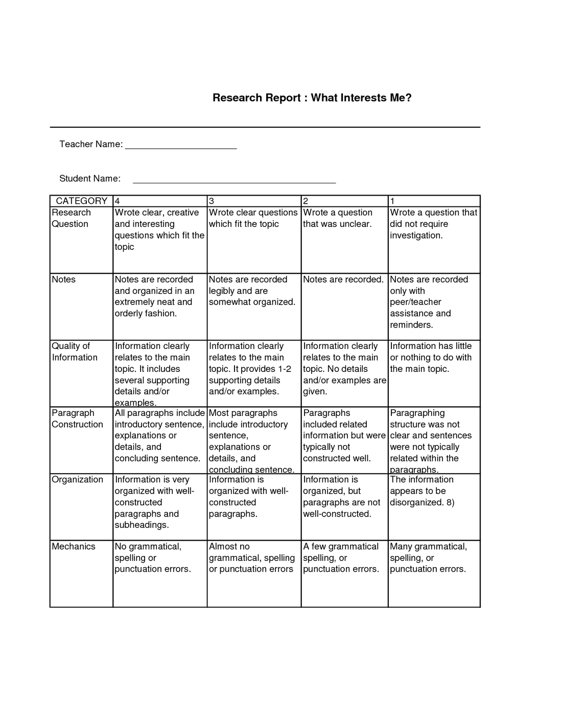 english   research paper Elementary school rubrics for research paper